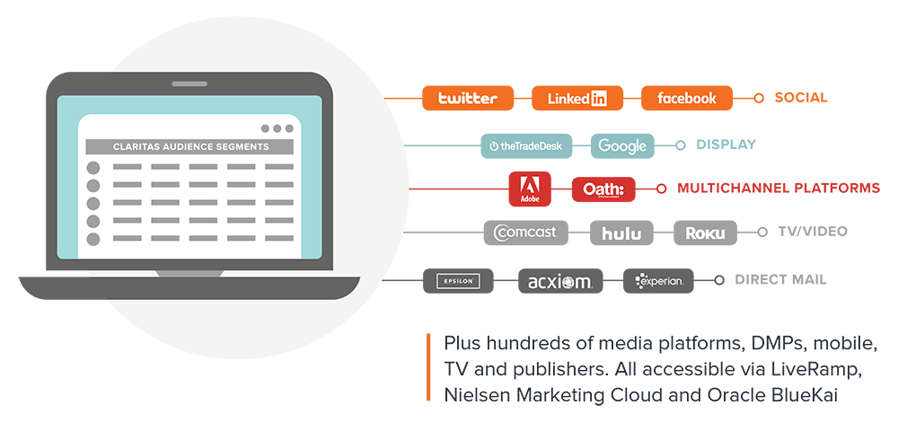multichannel-execution-img